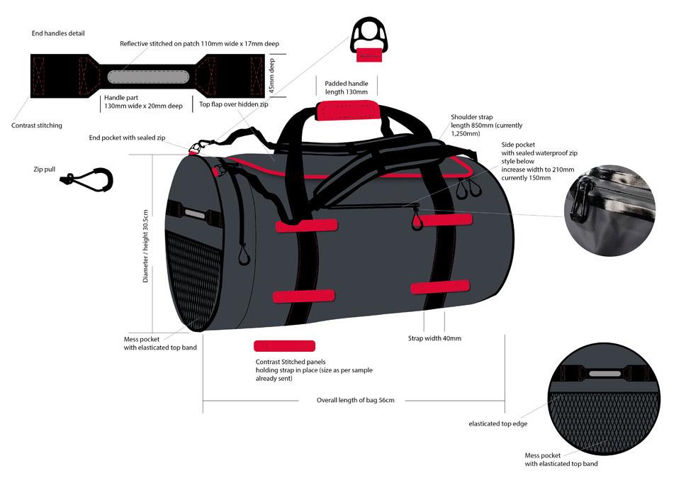 Bag Diagram